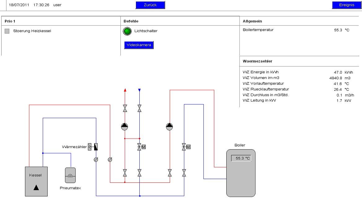 Tolle Kesselkomponenten Fotos - Elektrische Schaltplan-Ideen ...